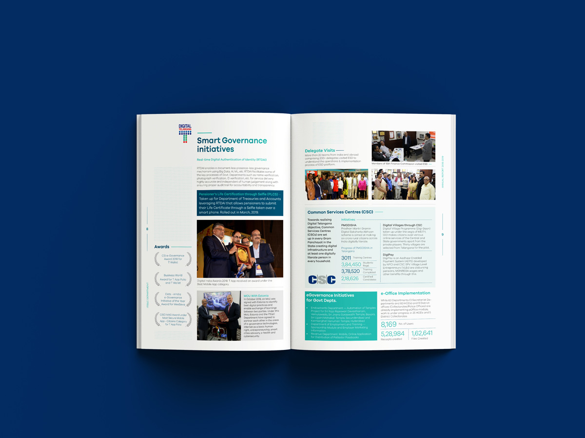 Annual Report Design